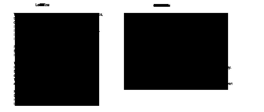 loatzuconfusius-engels1.2